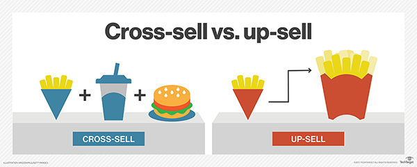 Cross Sell vs Up Sell